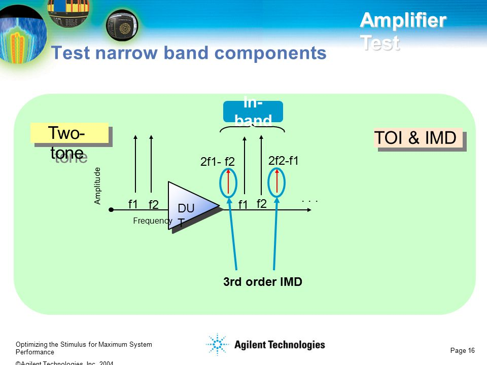 Amplifier Test Test narrow band components Two-tone TOI & IMD In-band