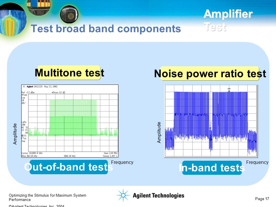 Test broad band components