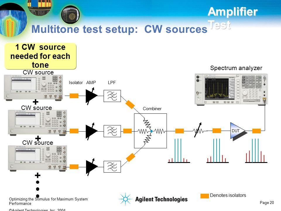 Multitone test setup: CW sources