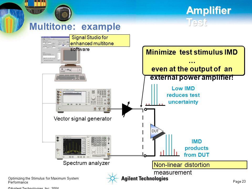 Amplifier Test Multitone: example Minimize test stimulus IMD …