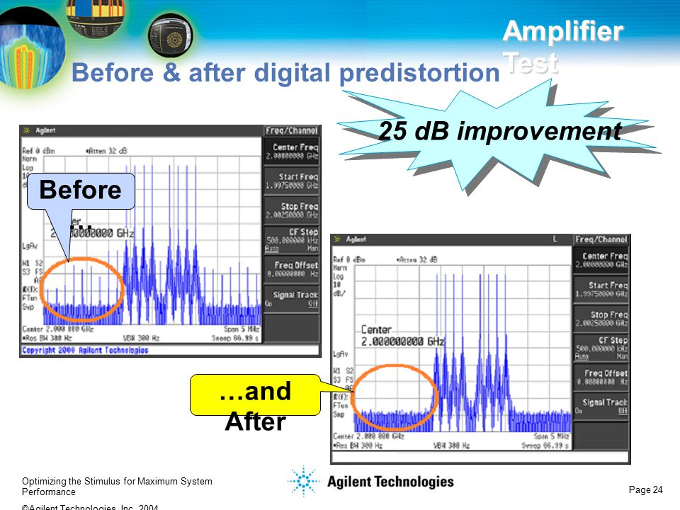 Main Point: Explain how the IMD was improved by 25 dB