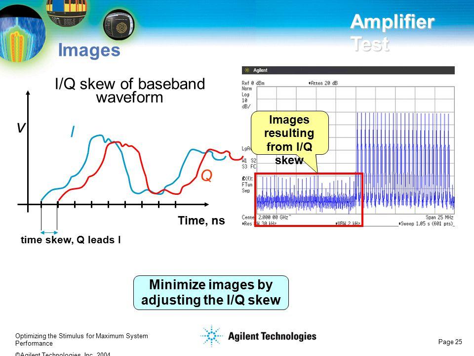 Amplifier Test Images v I/Q skew of baseband waveform I Q