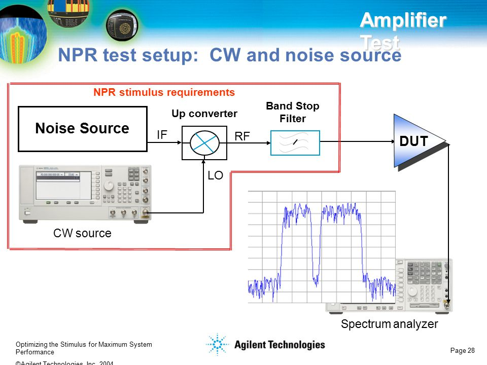 NPR test setup: CW and noise source