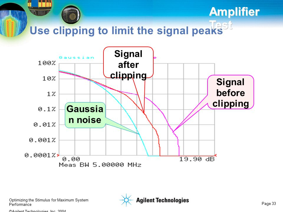 Signal before clipping