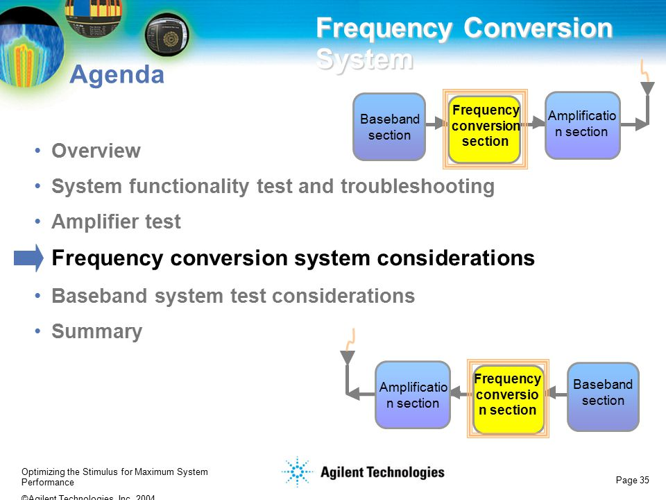 Frequency conversion section Frequency conversion section