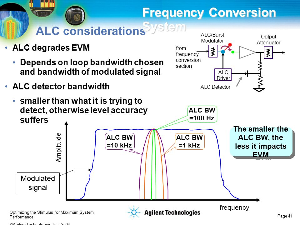 The smaller the ALC BW, the less it impacts EVM