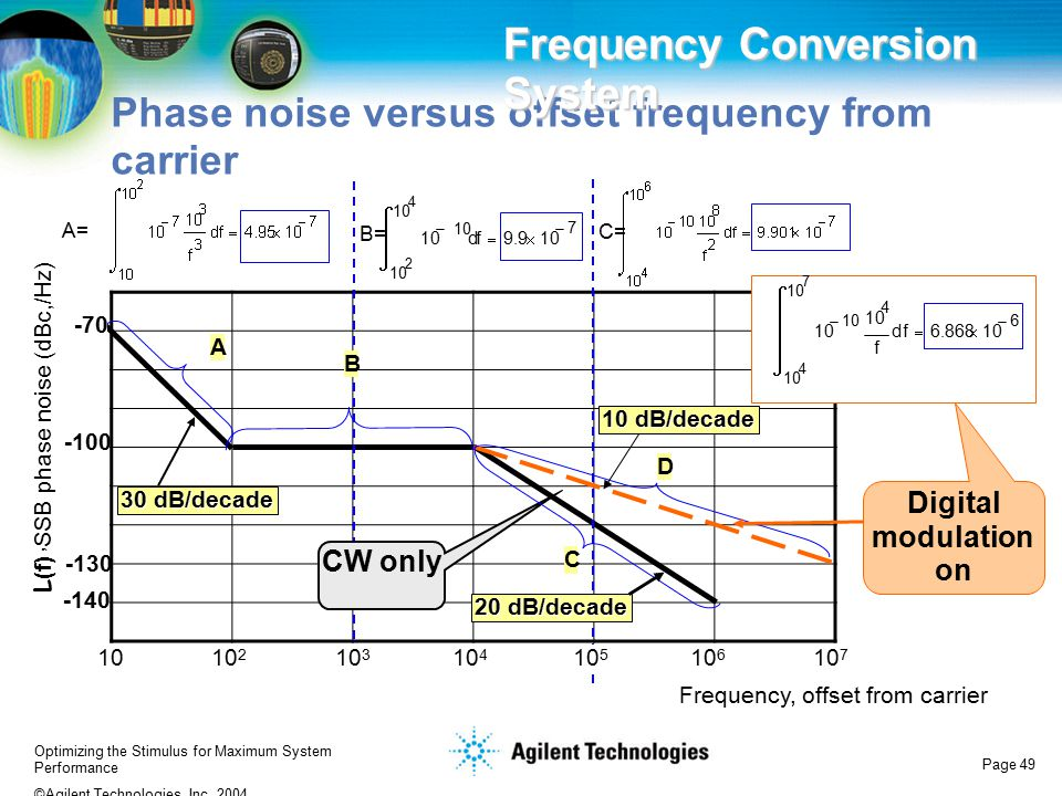 Frequency Conversion System