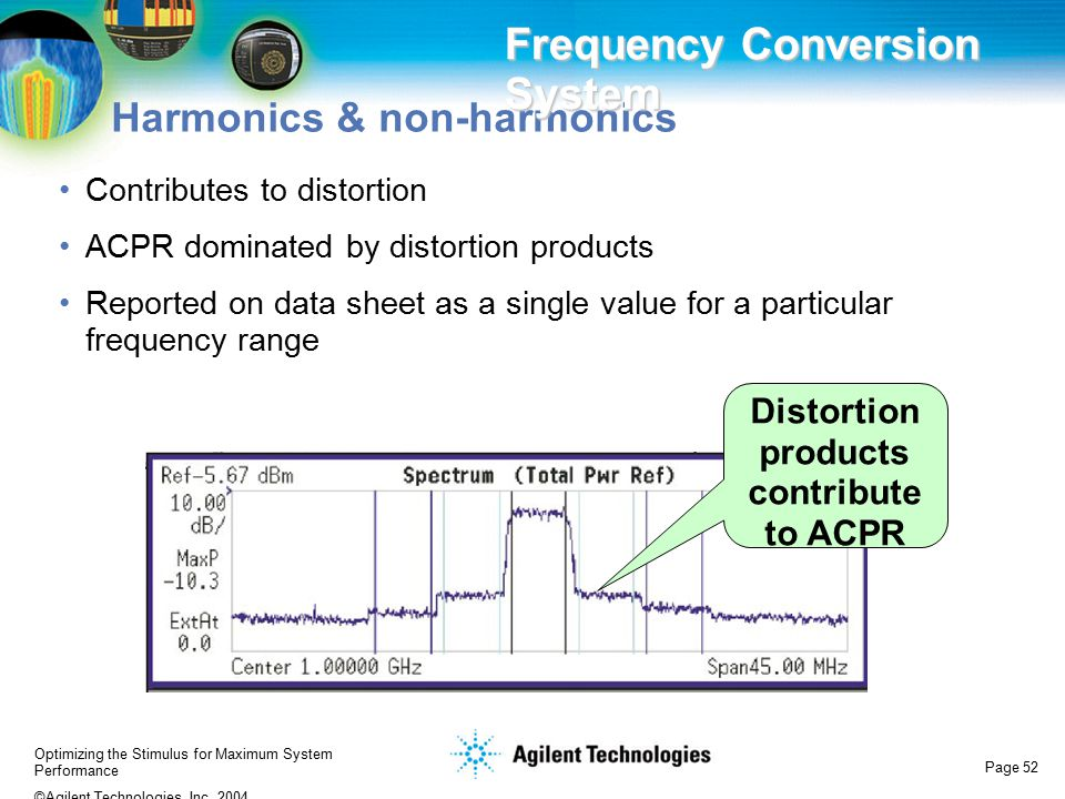 Distortion products contribute to ACPR