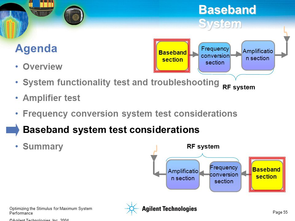 Baseband System Agenda Baseband system test considerations Overview