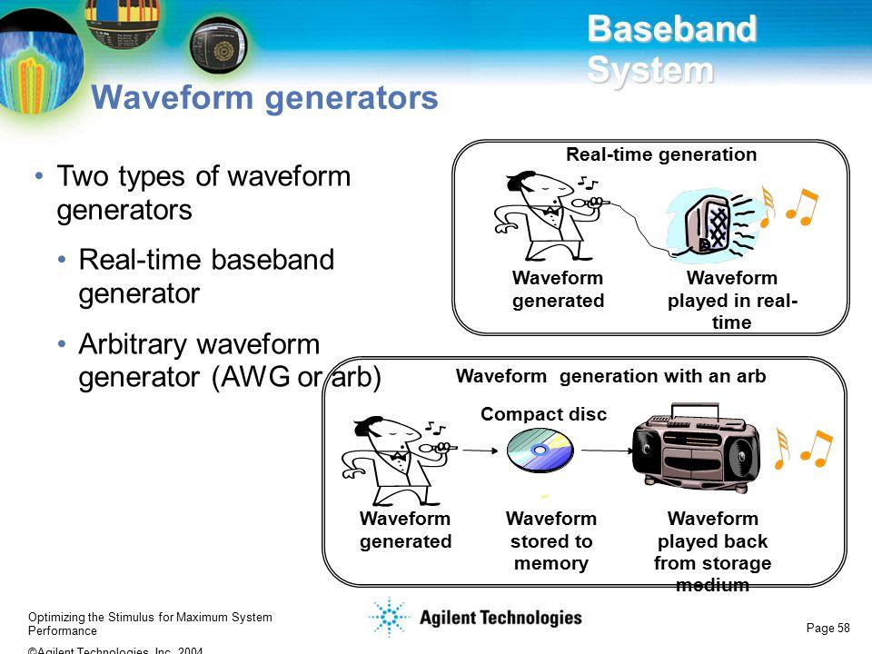 Baseband System Waveform generators Two types of waveform generators