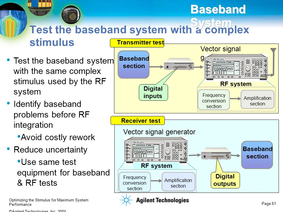 Baseband System Test the baseband system with a complex stimulus