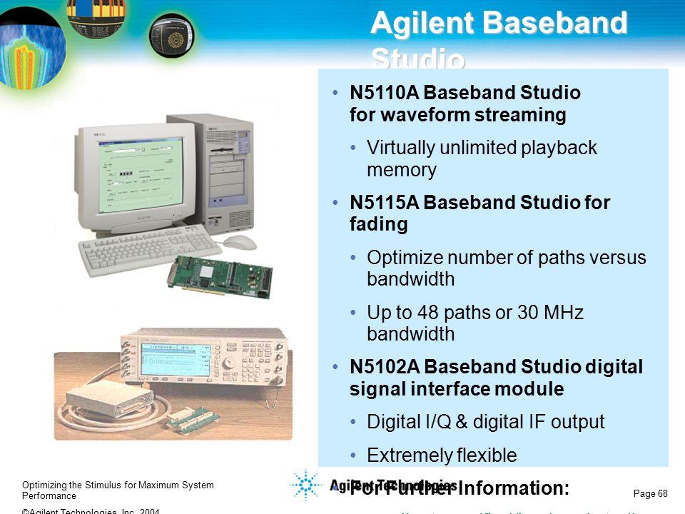 Agilent Baseband Studio