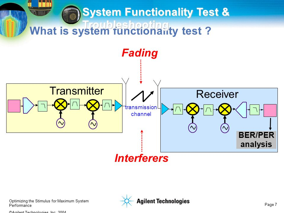 Main Point: Explain what is system functionality test is