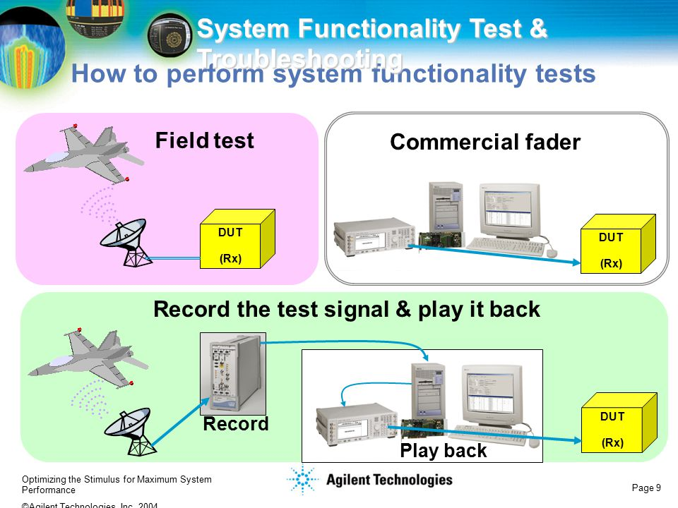 Record the test signal & play it back