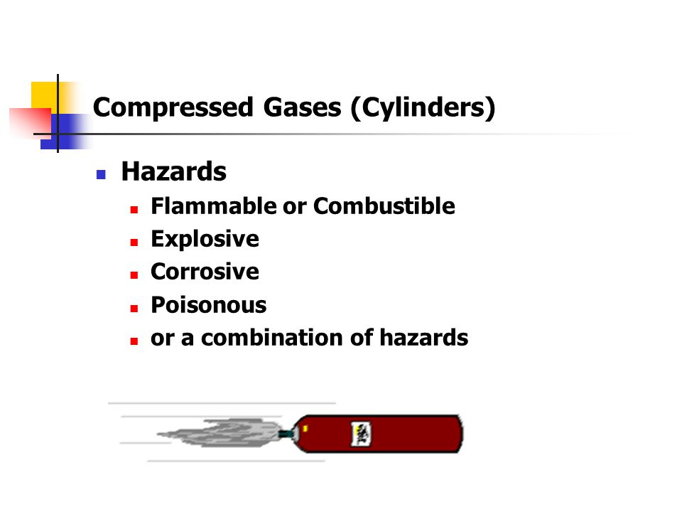 Compressed Gases (Cylinders)