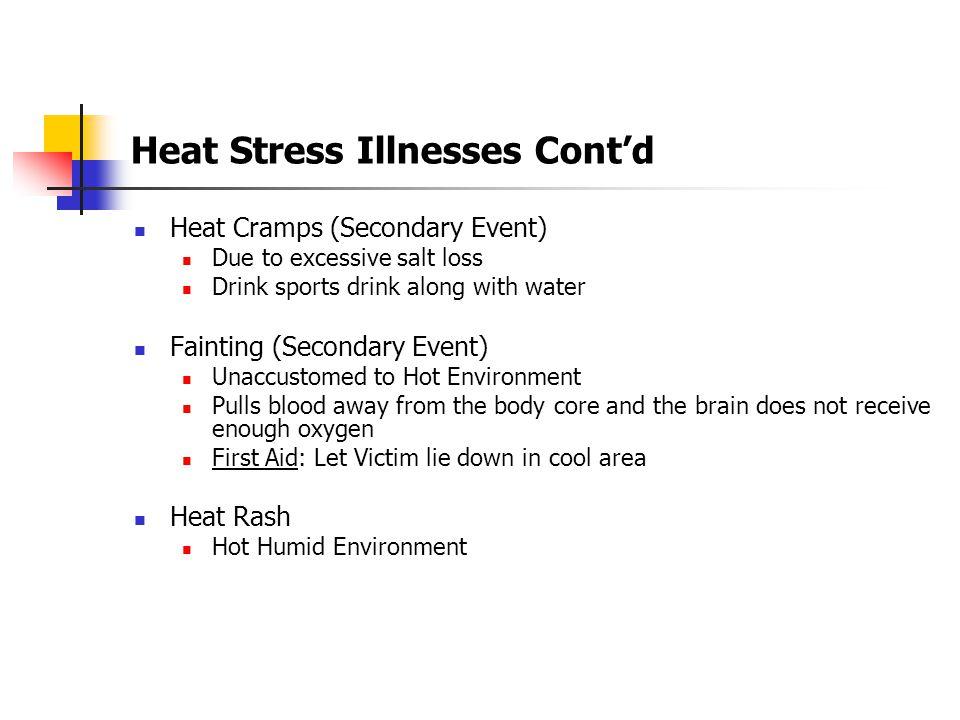 Heat Stress Illnesses Cont'd