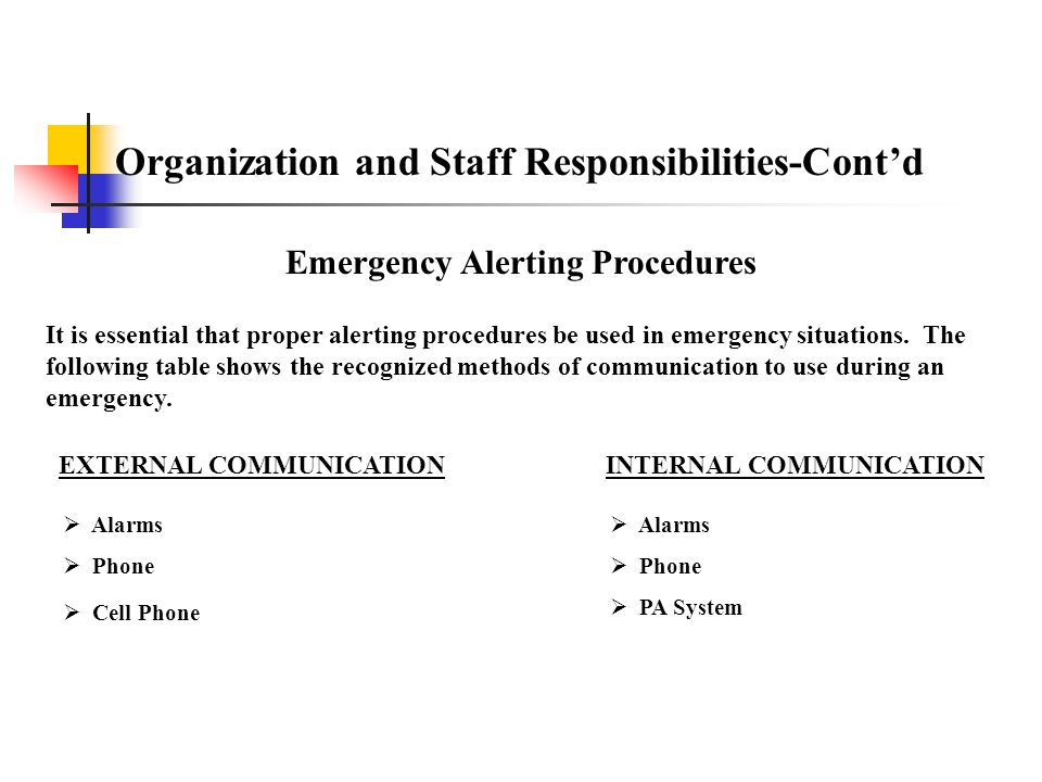 Organization and Staff Responsibilities-Cont'd