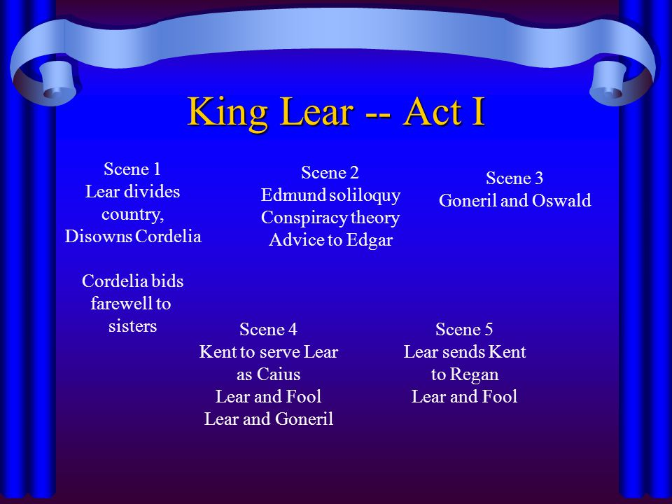 Kent to serve Lear as Caius