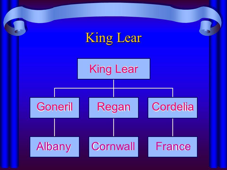 King Lear King Lear Goneril Regan Cordelia Albany Cornwall France