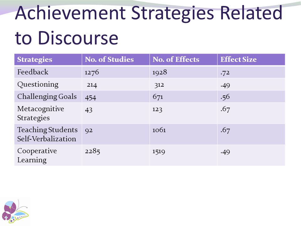 Achievement Strategies Related to Discourse