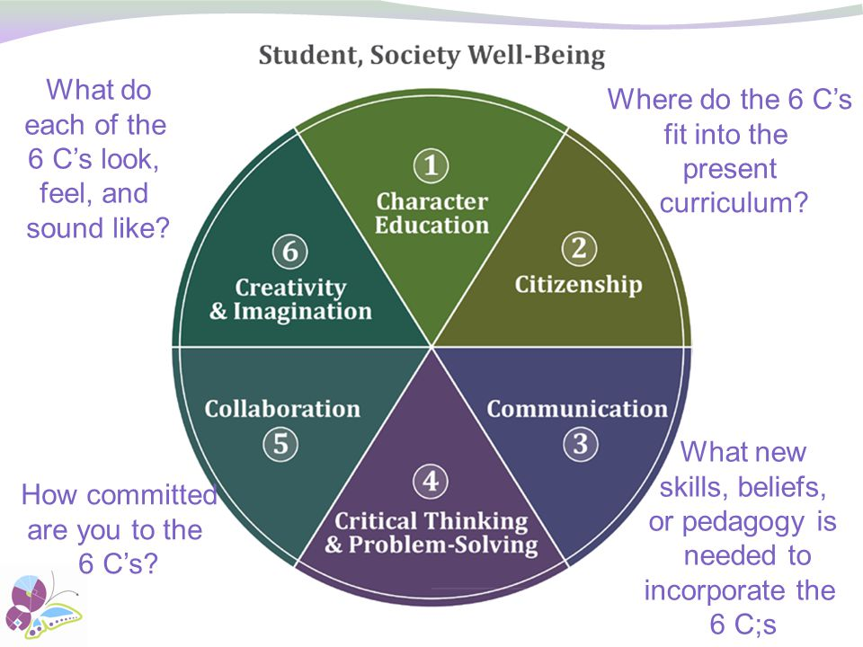 What do each of the. 6 C's look, feel, and. sound like Where do the 6 C's. fit into the. present.