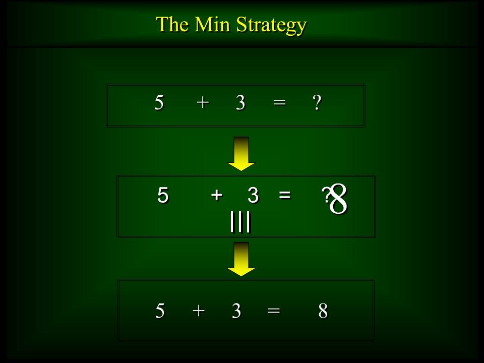 The Min Strategy 5 + 3 = 5 + 3 = 8 5 + 3 = 8