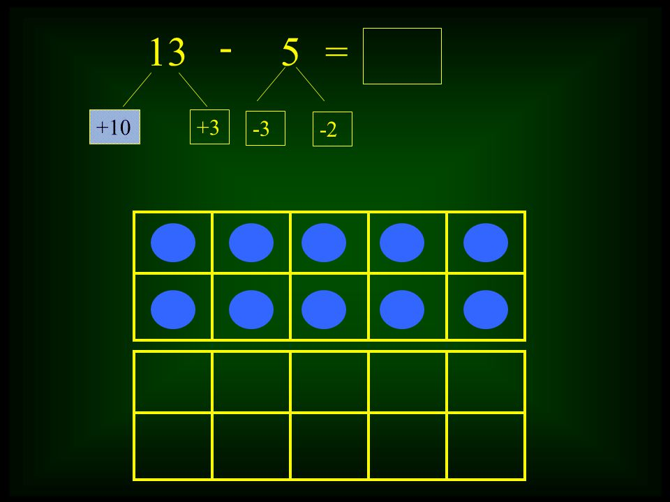 - 13 5 = +10 +3 -3 -2
