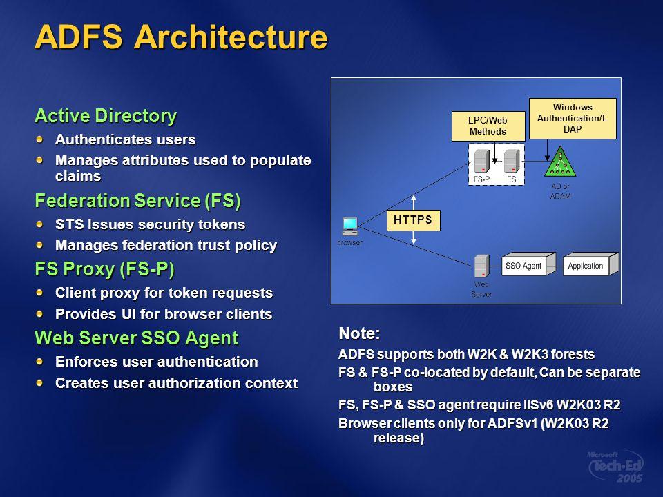 Windows Authentication/LDAP