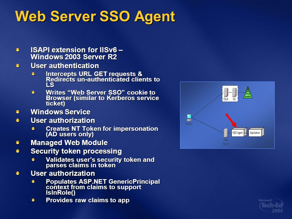 4/14/2017 11:44 AM Web Server SSO Agent. ISAPI extension for IISv6 – Windows 2003 Server R2. User authentication.