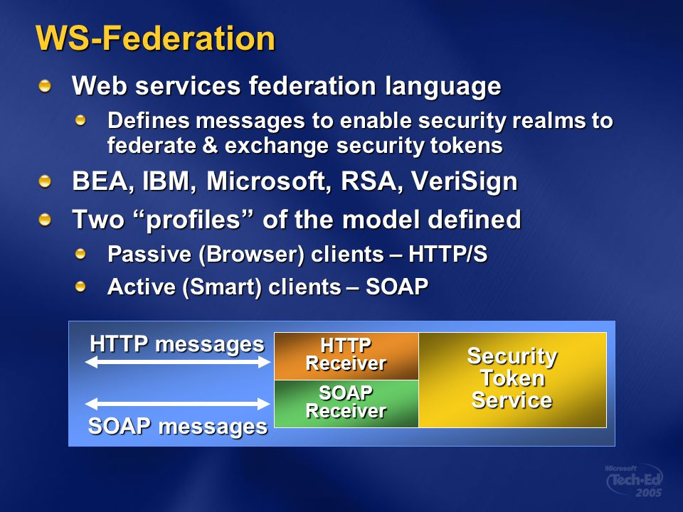 WS-Federation Web services federation language