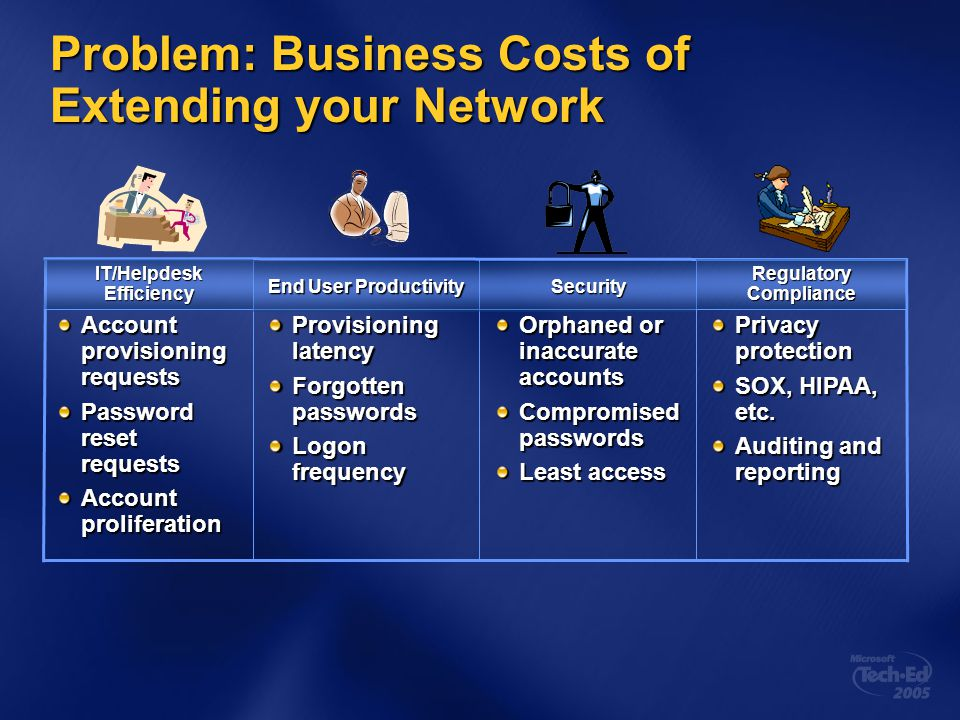 Problem: Business Costs of Extending your Network