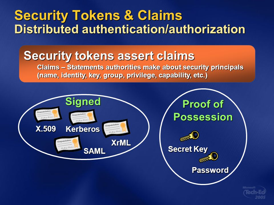 Security Tokens & Claims Distributed authentication/authorization