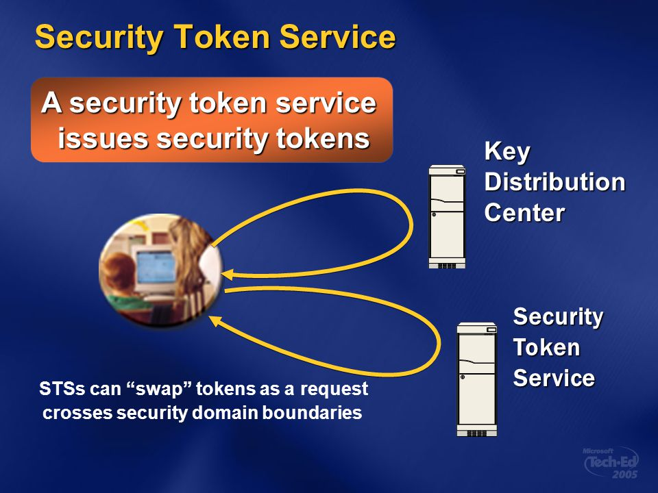 Security Token Service