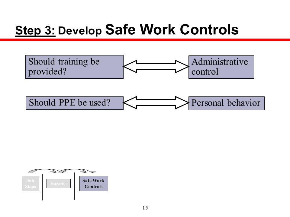 Step 3: Develop Safe Work Controls
