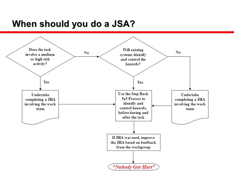When should you do a JSA Nobody Got Hurt