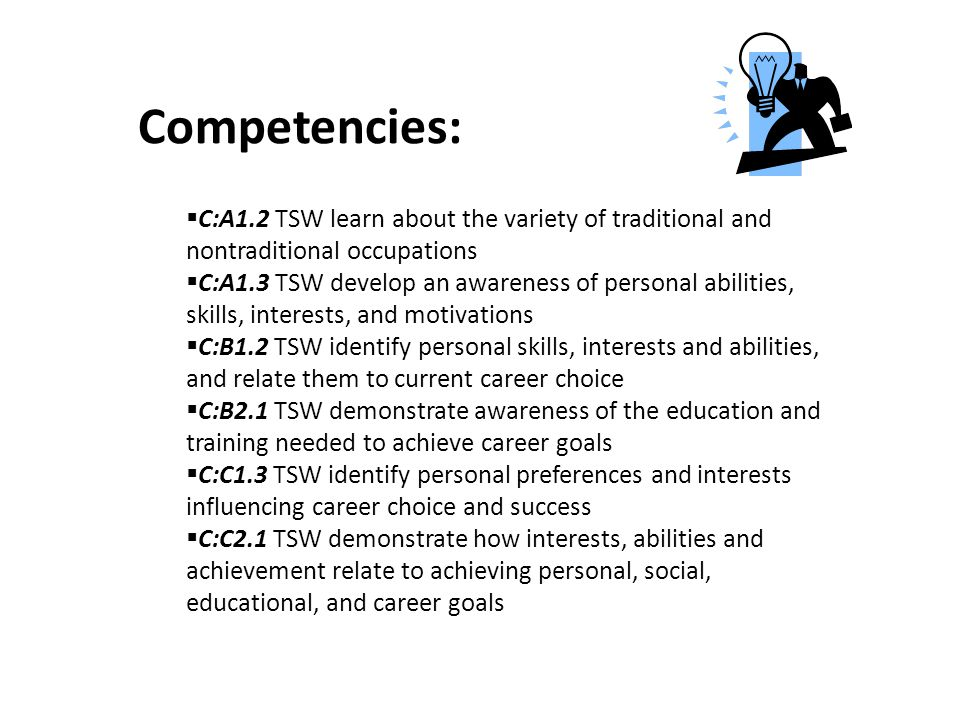 Competencies: C:A1.2 TSW learn about the variety of traditional and nontraditional occupations.