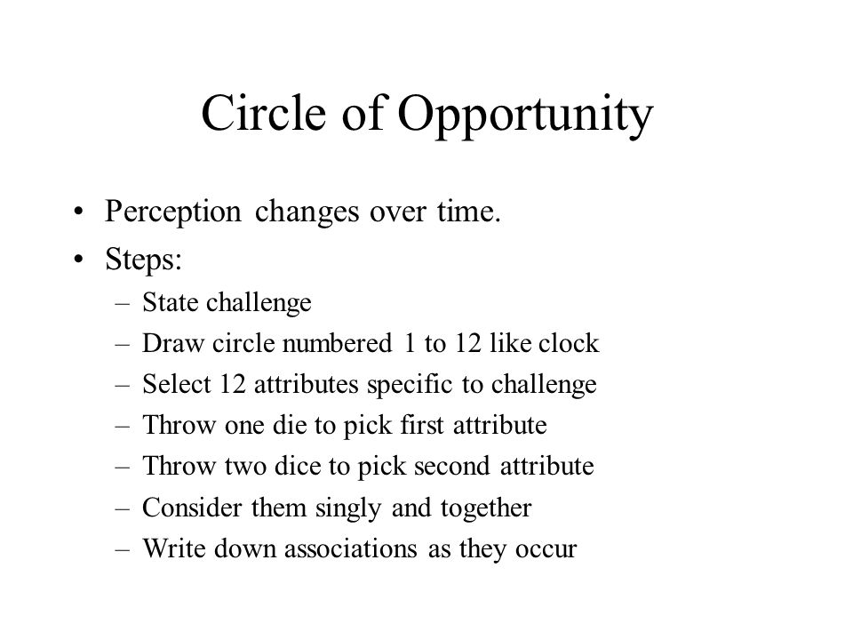 Circle of Opportunity Perception changes over time. Steps: