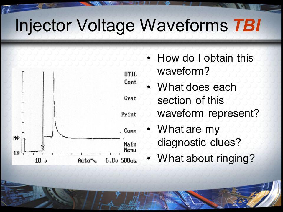 Injector Voltage Waveforms TBI