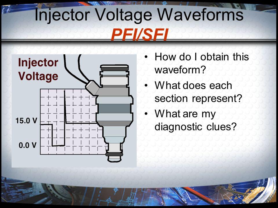Injector Voltage Waveforms PFI/SFI