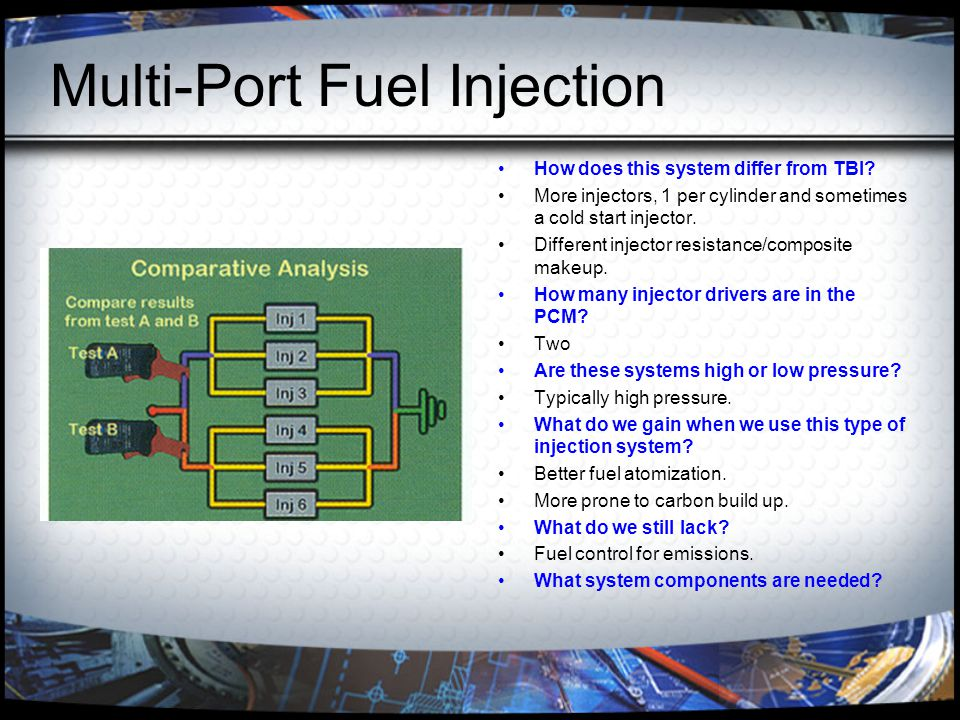 Multi-Port Fuel Injection