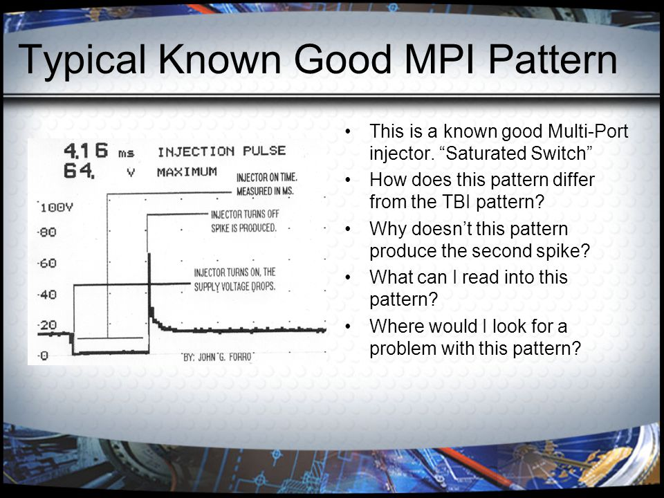 Typical Known Good MPI Pattern