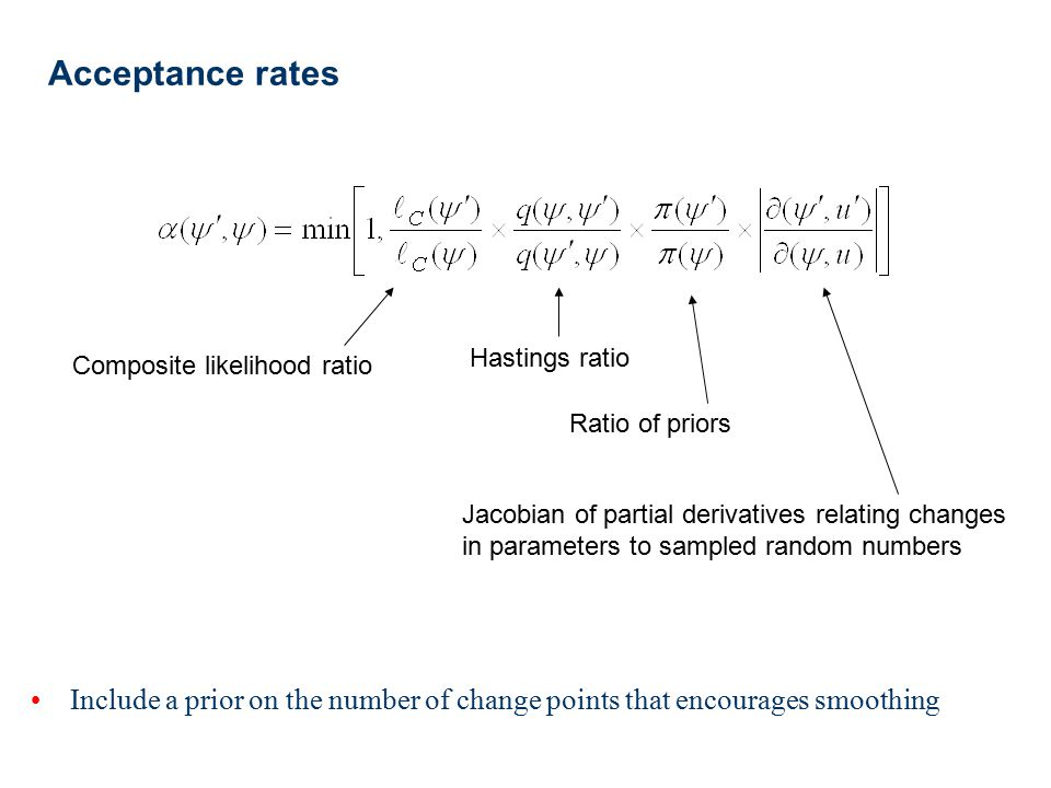 Acceptance rates Hastings ratio. Composite likelihood ratio. Ratio of priors.