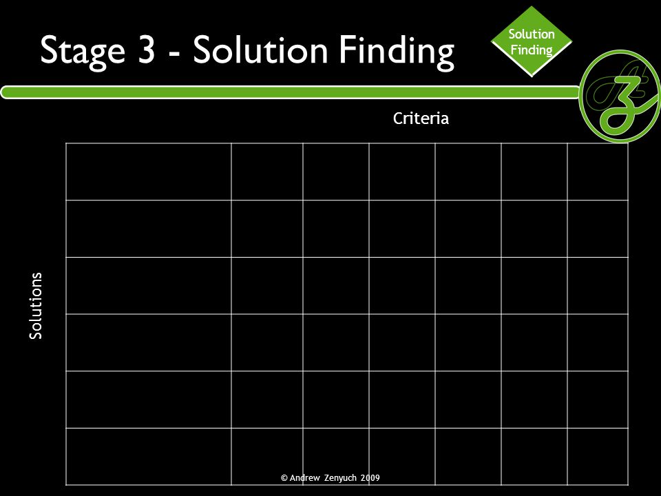 Stage 3 - Solution Finding