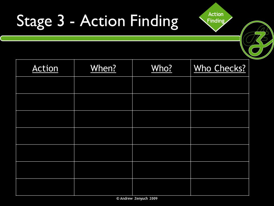 Stage 3 - Action Finding Action When Who Who Checks Action Finding