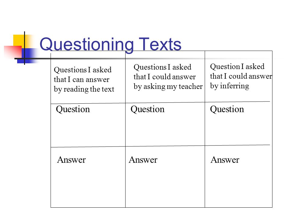 Questioning Texts Question Question Question Answer Answer Answer