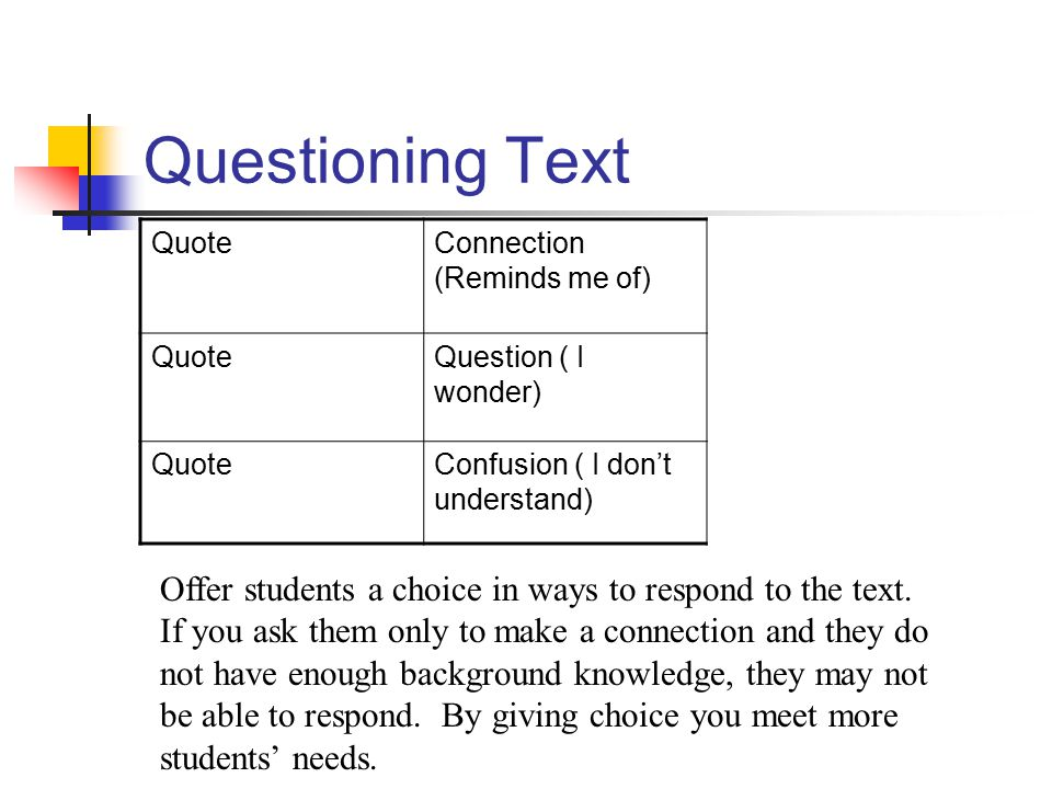 Questioning Text Quote. Connection (Reminds me of) Question ( I wonder) Confusion ( I don't understand)
