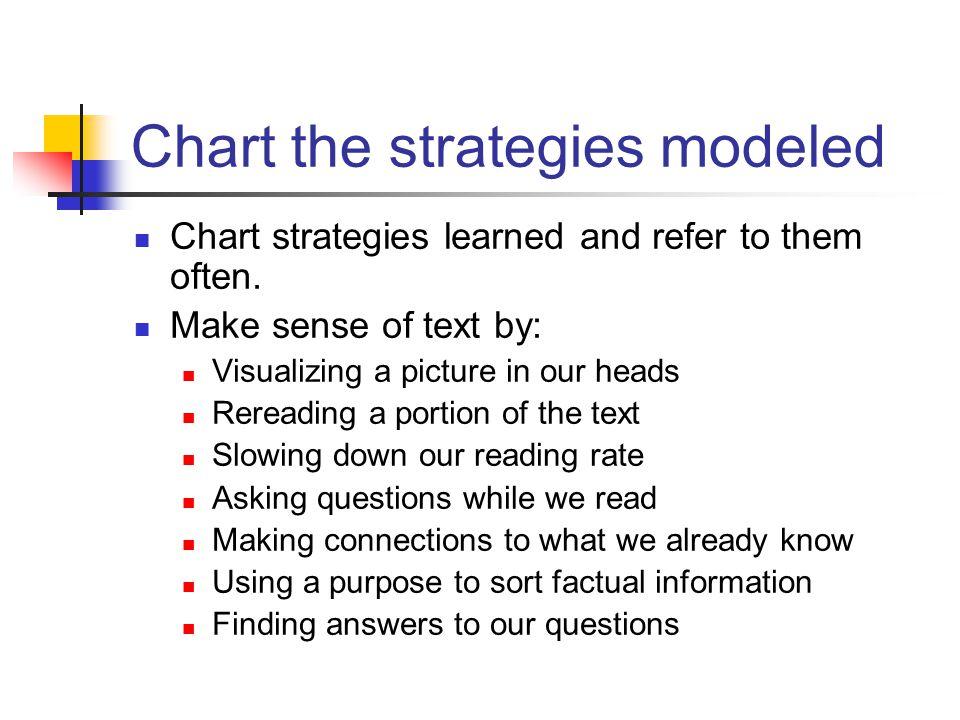 Chart the strategies modeled