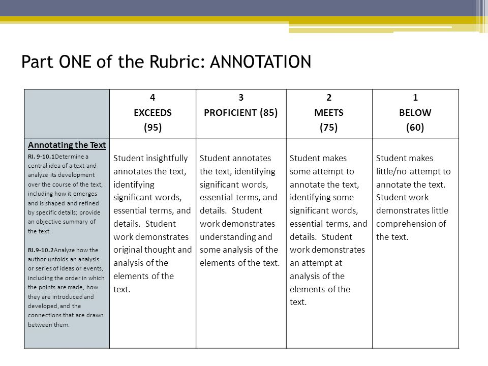 Part ONE of the Rubric: ANNOTATION