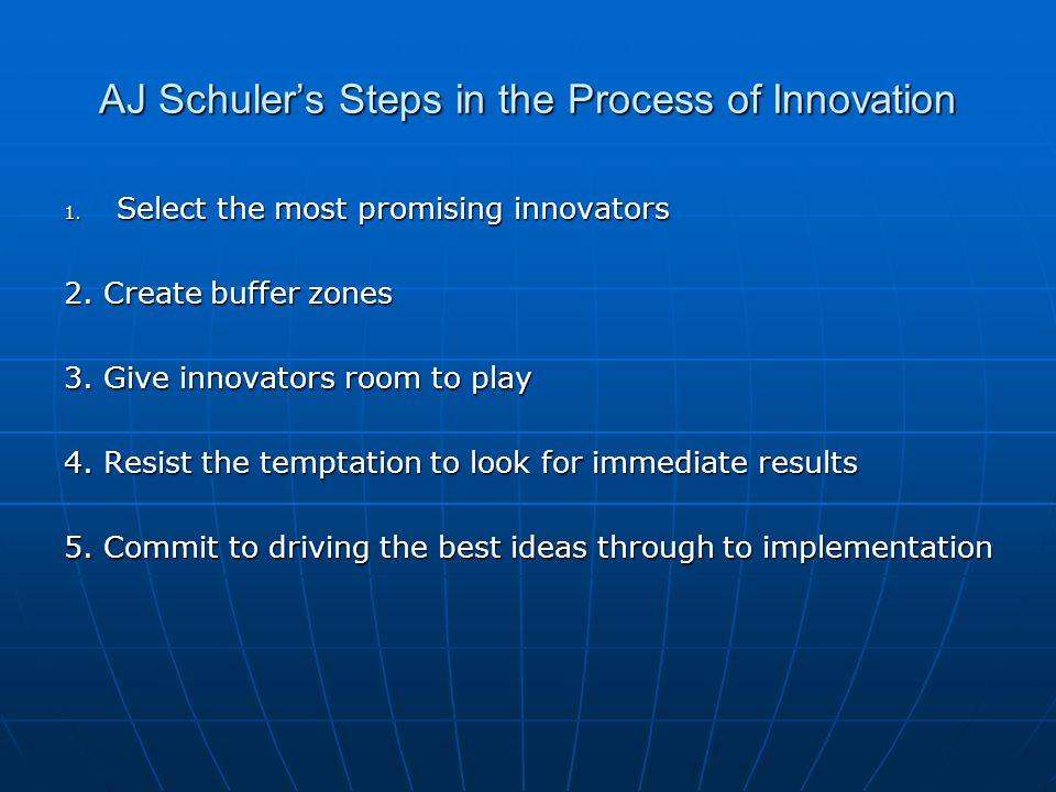 AJ Schuler's Steps in the Process of Innovation