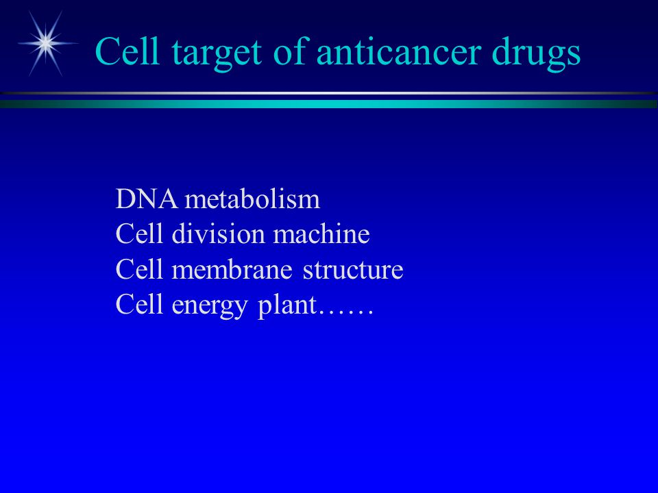 Cell target of anticancer drugs